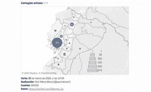 Covid-19 in Ecuador as of March 20, 2020