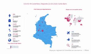 Coronavirus in Colombaia, March 22, 2020